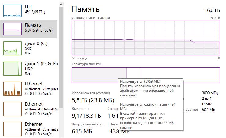 .png - Анализ сжатой памяти в Windows 10
